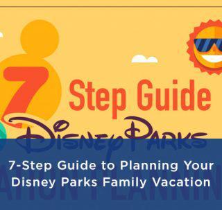 Disney Destinations 7 steps